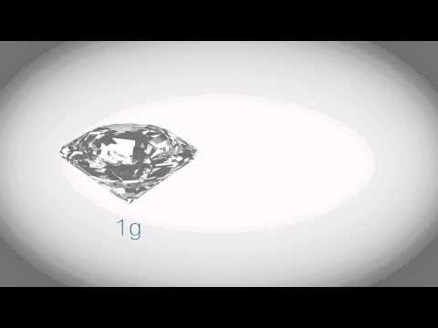 Swiss Equity Diamonds - Sachwertanlage