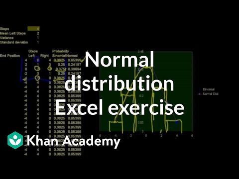 Normal distribution excel exercise | Probability and Statistics | Khan Academy