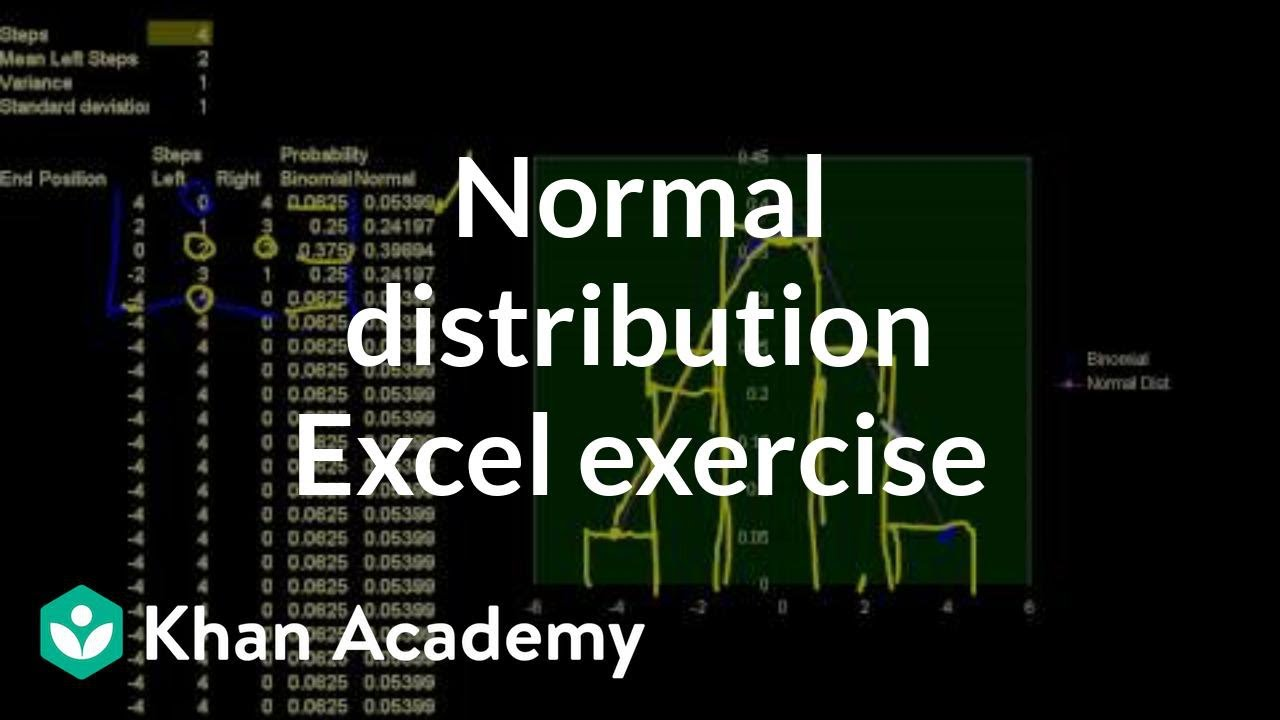 Normal distribution excel exercise (video) | Khan Academy