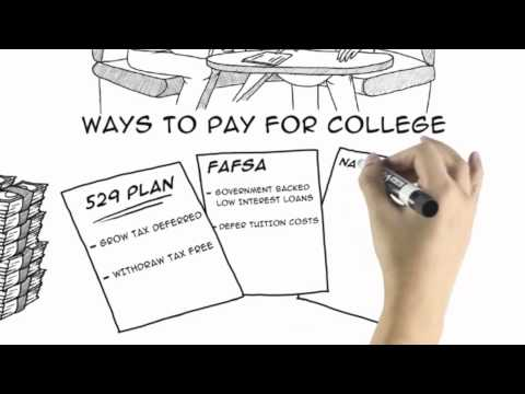 How to Save for College