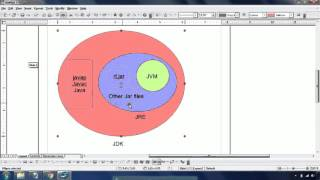 java tutorial what is jvm jre and jdk