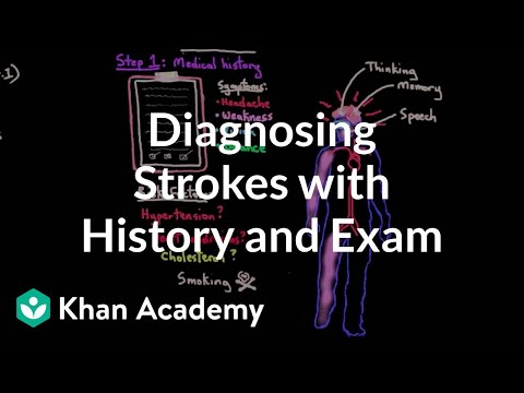Diagnosing strokes by history and physical exam | NCLEX-RN | Khan Academy