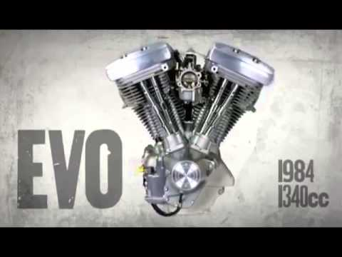Cool Video on Harley Engine History with sounds of each engine!