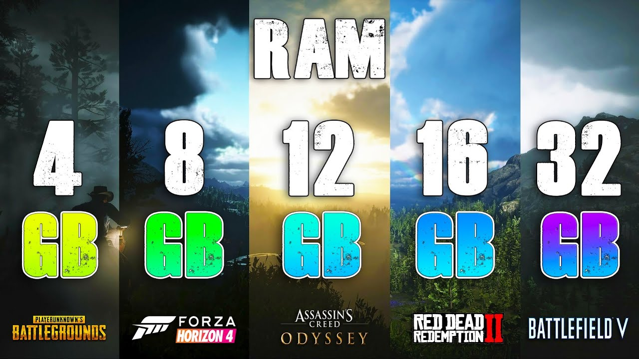 How Much Ram Do You Need For Gaming In 2020 Youtube