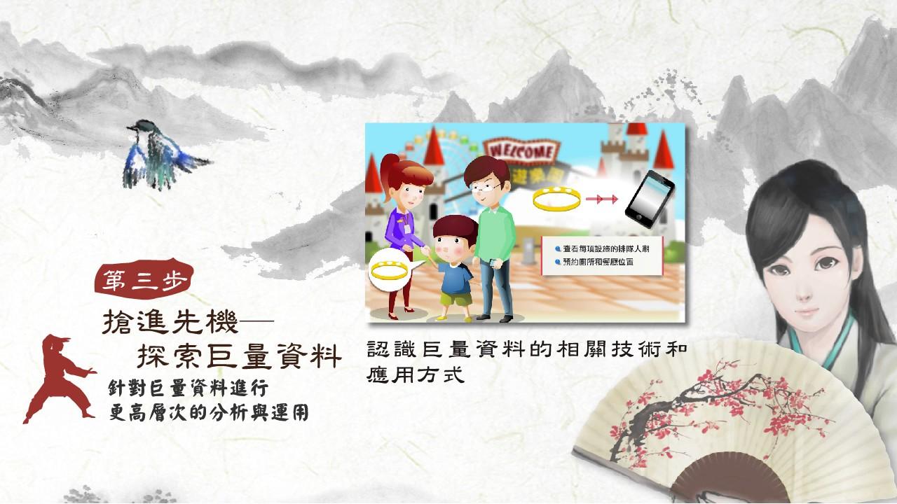 文官e學苑106年度全新線上課程 文官學習秘笈精簡版 - YouTube