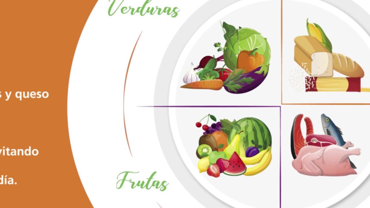Hábitos Saludables Durante El Confinamiento Por Coronavirus Youtube