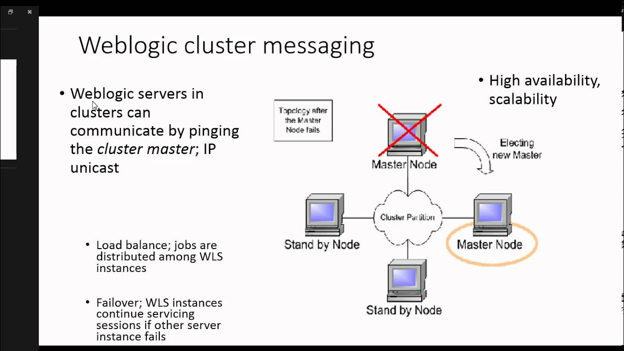 Oracle weblogic server fundamentals 2 weblogic server internals oracle weblogic server fundamentals 2 weblogic server internals baditri Images