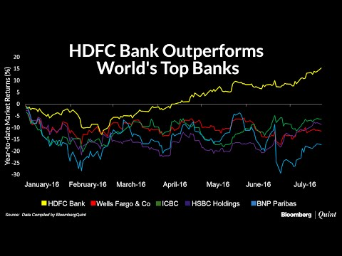 Chart Of The Day: HDFC Beats World's Top Banks