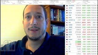 Punto 9 - Noticias Forex del 29 de Enero del 2019