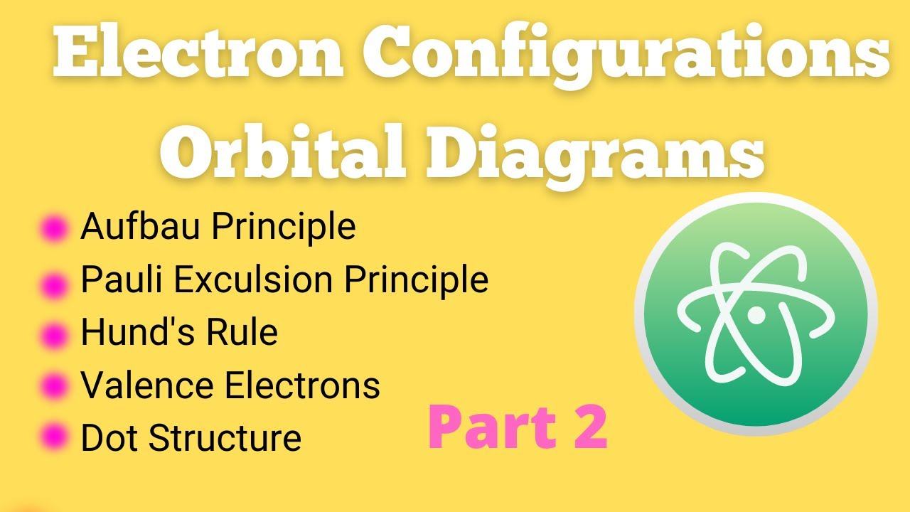 how to write electron configurations and orbital diagrams - part ii