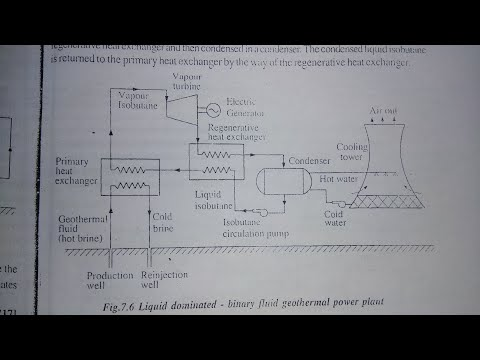 Geothermal Energy Full Chapter | REE | GTU |