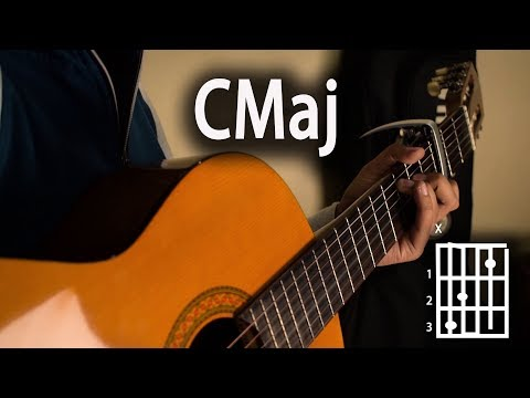 Ahista | Pankaj Udhas | Guitar Lesson | #7
