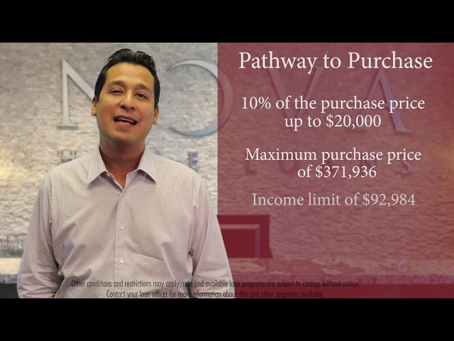 Pathway to Purchase is Back!