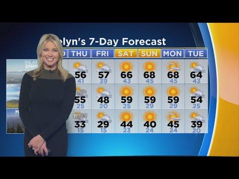 Evelyn Taft's Weather Forecast (Feb. 20)