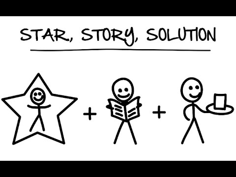 """Star, Story, Solution Script"" is now READY! Here's the training for the latest Funnel Scripts"