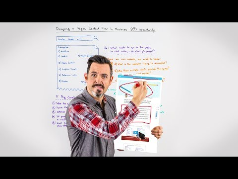 Designing a Page's Content Flow to Maximize SEO Opportunity - Whiteboard Friday
