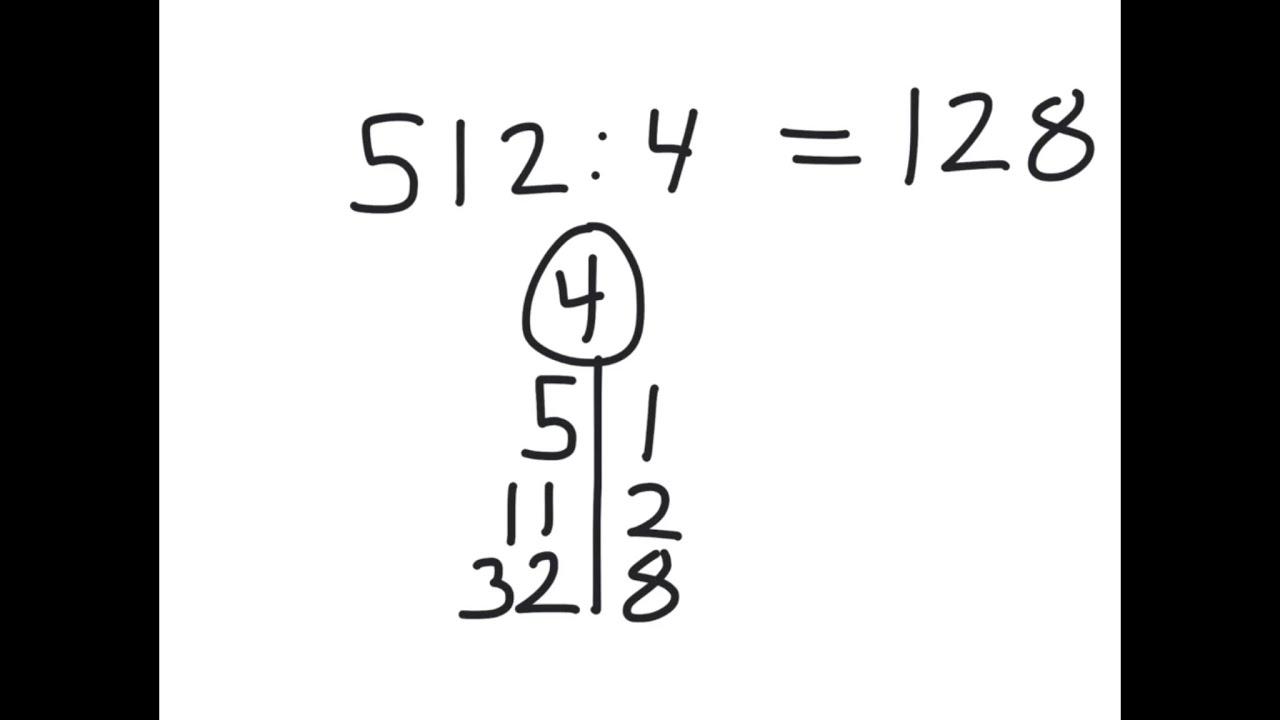 Division med ballonmetoden - en super let måde at dividere