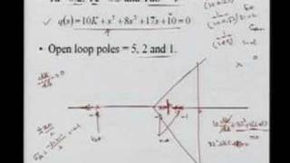 Module 3 Lecture 8 Power System Operations and Control