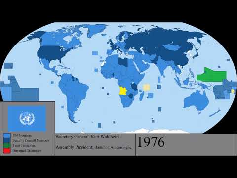 The Growth of the United Nations: Every Year