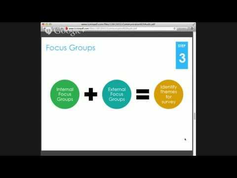 6 Steps To A Communication Audit