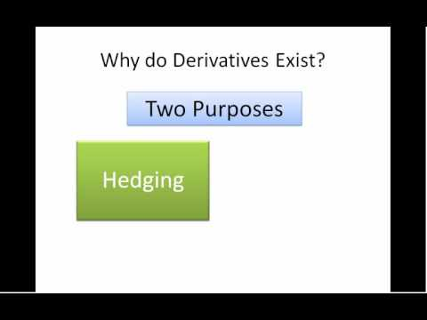 introduction-to-financial-derivatives