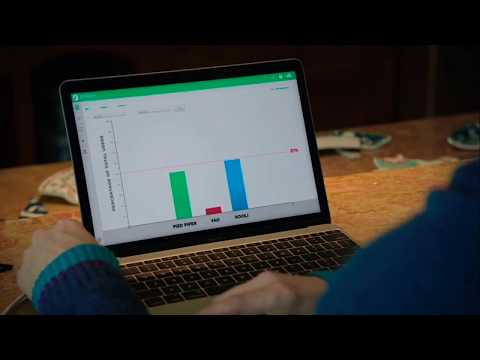 Silicon Valley S5E8 | Richard Saves Pied Piper, Fucks Over Gavin, Regains 51% Of Users. Kiss My Piss