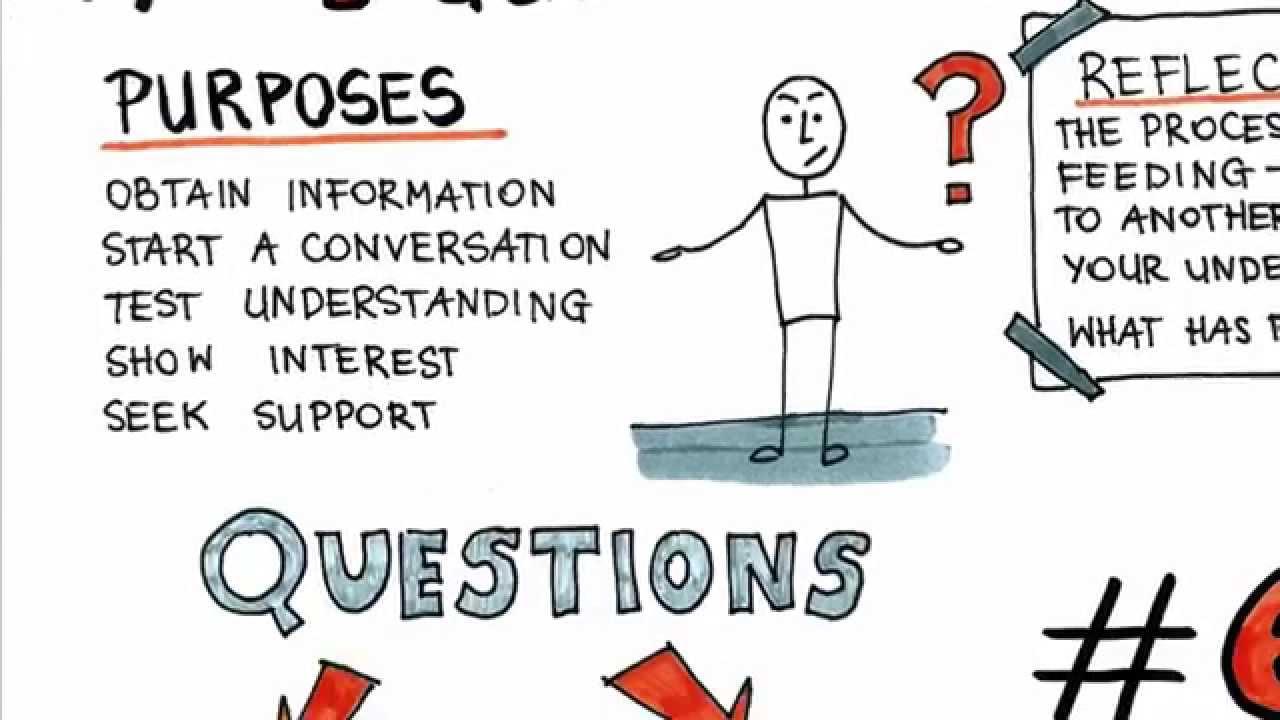Verbal Communication Skills - Sketchnote VMI - YouTube