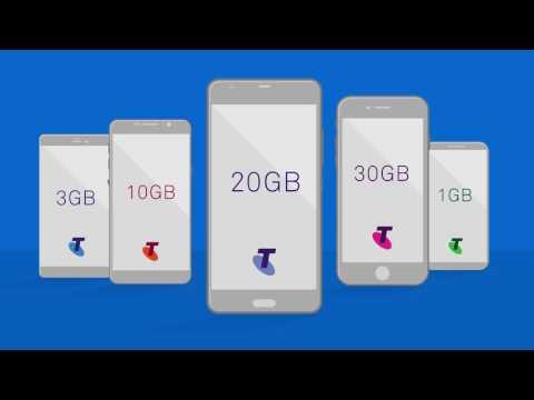 Telstra Go Mobile Swap Plans Explained