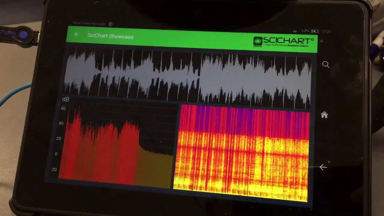 Realtime Android Audio Analyzer (Spectrum Analyzer)
