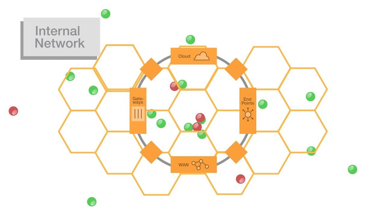 User communication with an internal server across internal ...  Internal Network