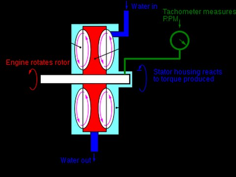 what are the basic principles of radiometric dating