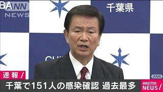 千葉県で最多151人感染 高校バスケ部でクラスター(2020年12月10日) - YouTube