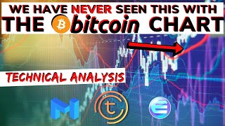 BITCOIN CHART HAS NEVER SHOWN THIS BEFORE! Tomochain, Enjin ENJ and Matic Network Price Analysis