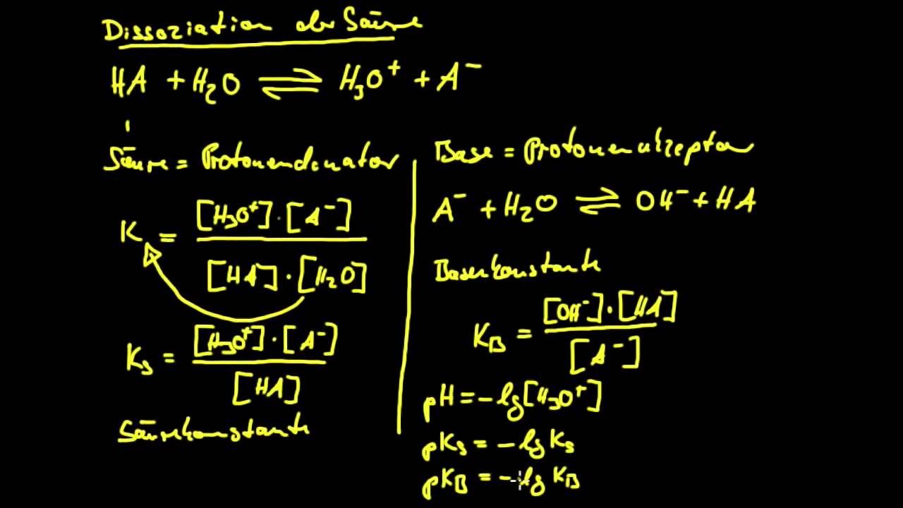 Ph Wert Berechnung 1 Einführung Youtube