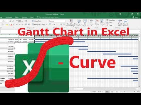 Download Excel Gantt Chart S Curve