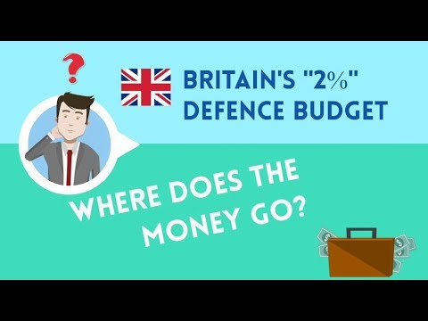The UK's '2%' defence budget: Where does the money go?