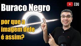 Física da imagem do buraco negro PARTE 1