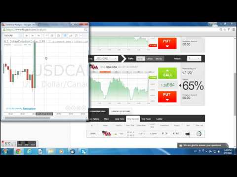 - Forex binary option trade