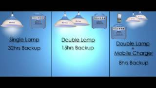 How Solar PV Home Lighting System Works
