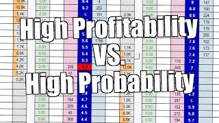 Peter Webb, Bet Angel - High profitability vs. High probability