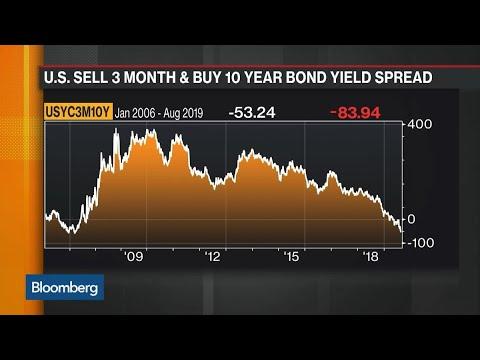 Bonds Send Bullish Message to Stock Investors