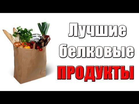 Продукты питания богатые железом (Fe)