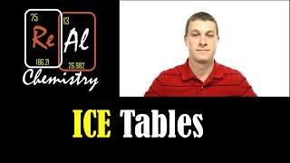 ICE tables and equilibrium calculations - Real Chemistry