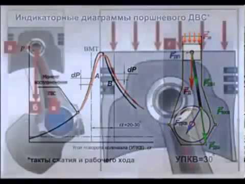 Cтатистика и Катализаторы горения топлива MPG - принципы работы и масштабы применения
