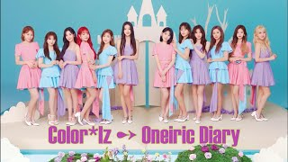『IZ*ONE』All Songs Mix 7/2020 ♫ 【Color*Iz ~ Oneiric Diary】#NonStop #AtoZ