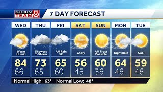 Video: Temps in 80s for some