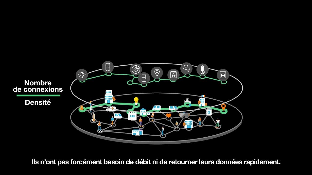 Download Le network slicing - 5G - Orange