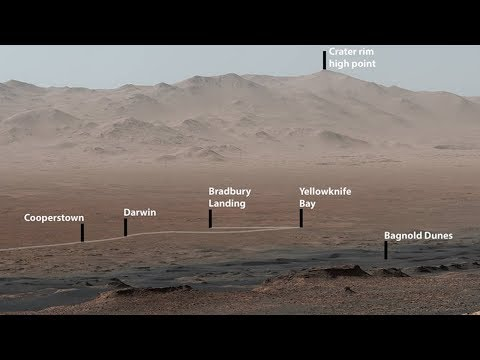 NASA releases stunning Mars panorama captured by Curiosity rover