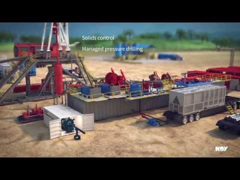 NOV Wellbore Technologies Overview
