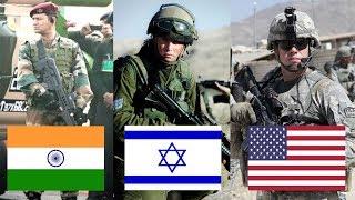 दुनिया की सबसे शक्तिशाली सेनाएं || 10 Most Powerful Armies in the World 2017